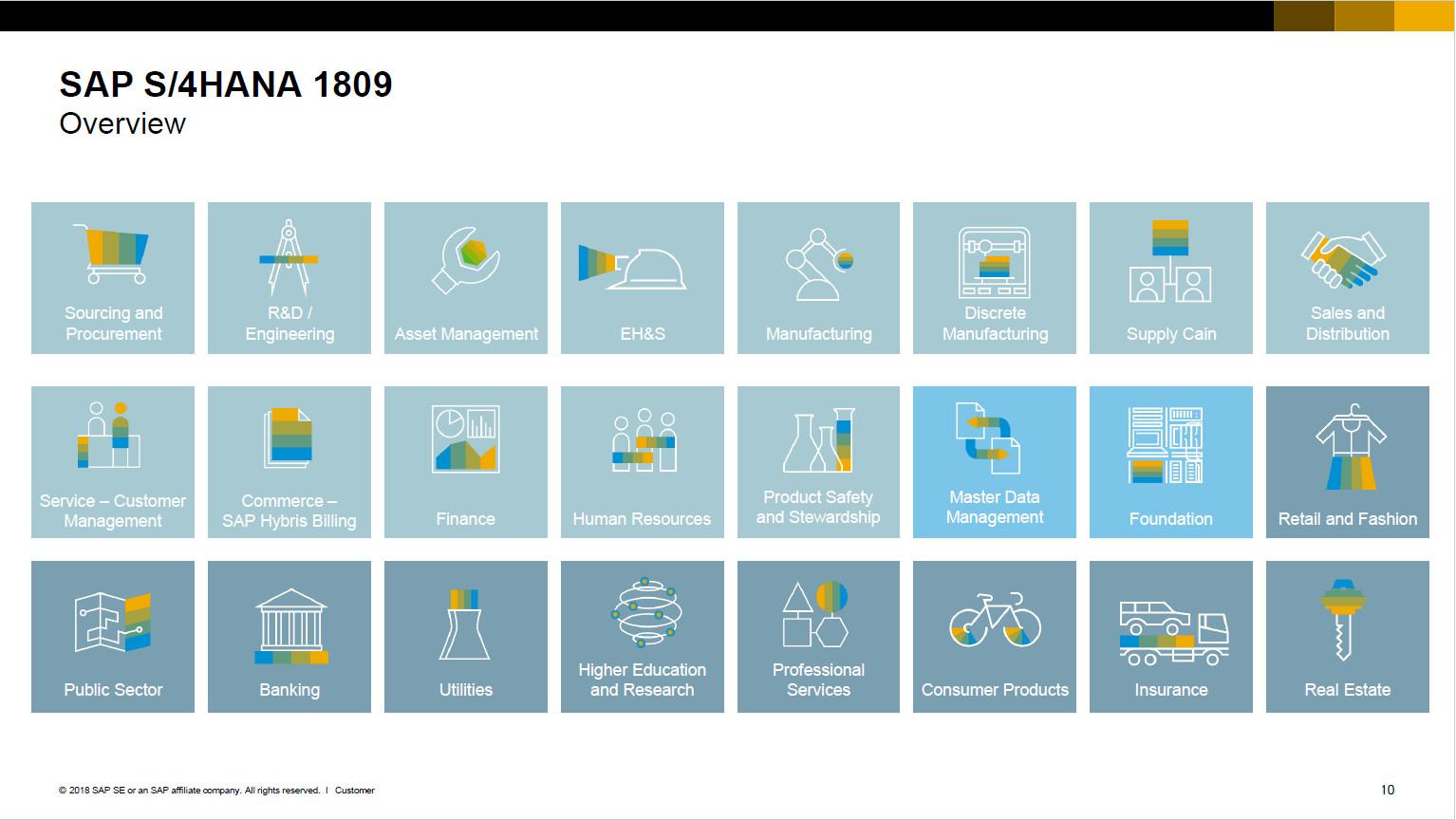 SAP S/4 HANA - Release 1809