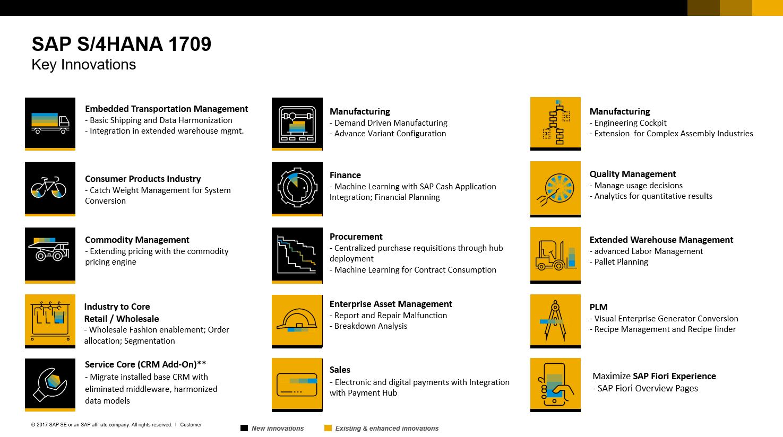 SAP S/4 HANA - Release 1709